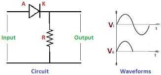 types of clipper and clamper circuits and its working with