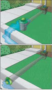 Basement Pump Up System by Best 25 Sump Pump Ideas On Pinterest Sump Yard Drainage And