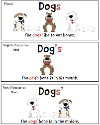 great chart for showing how to use plurals add s or es
