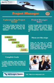 54 best rate your project manager images on pinterest project
