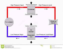 split ac unit wiring diagram wiring diagram shrutiradio