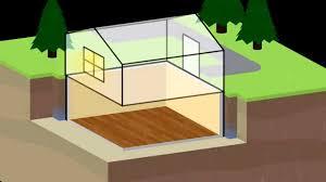 why basements flood youtube