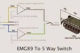 emg 89 wiring diagram emg diagram coil tap emg select pickups