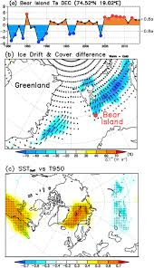 Gulf Stream Map Influence Of The Gulf Stream On The Barents Sea Ice Retreat And