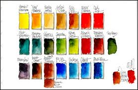 watercolor palette what u0027s in your plein air palette page 2