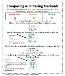 comparing and ordering fractions and mixed numbers worksheet best 25 ordering decimals ideas on comparing decimals