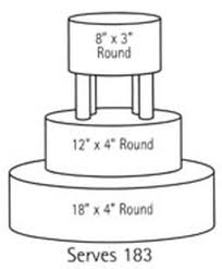 wedding cake size for 150 guests wedding cake ideas