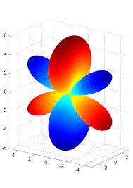berkeley lab materials sciences division