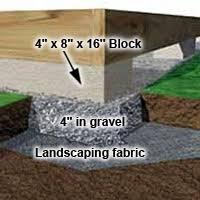 build a deck foundation 1 rona