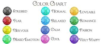 mood colors meaning colors meaning moods home design entrancing