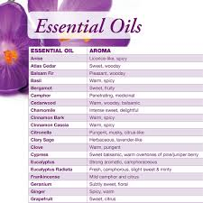 essential oils for fragrance ls food grade essential oil faqs now foods