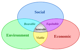 natural resource economics wikipedia