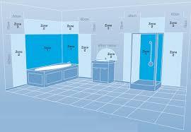 Bathroom Lighting Zones Ip Ratings Bathroom Zones Information