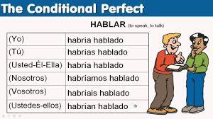 copy of iv 2 1 el condicional lessons tes teach