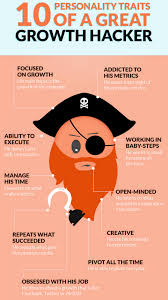 hacking ideas 10 personality traits of a great growth hacker hacking