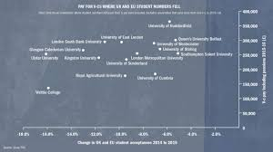 quotation marks before or after period uk times higher education v c pay survey 2017 the features