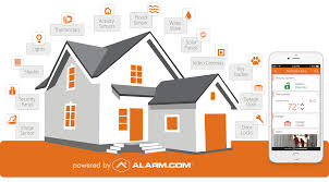 home automation services in arizona allegiance alarms