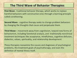 applications of cbt in group therapies