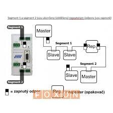 foxon industrial communication compact 1 channel profibus