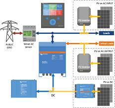 tbb 3g wiring diagrams basic wiring diagram u2022 edmiracle co