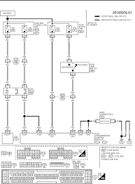 f15 wiring diagram jeep grand cherokee limited wiring diagram