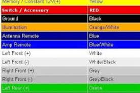 aftermarket car stereo wiring color code diagrams wiring diagram