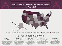 dakota wedding band 72 best proposals wedding rings images on proposals