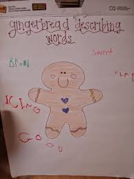 gingerbread man writing paper pre k sweet peas gingerbread most people ate the gingerbread man s head first poor guy after that delicious treat we thought of descriptive words about gingerbread men