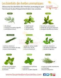 herbes cuisine 151 best astuce santé images on healthy nutrition