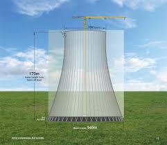 zoomlion towers ncc cranes india gantry jib stacker abus