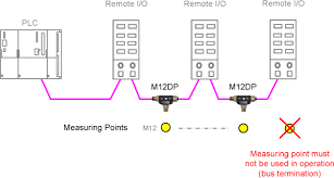 quick and easy bus testing proibus diagnostic monitor