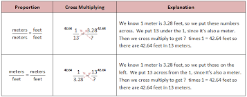 Inches Fraction Table Percentages Ratios And Proportions She Loves Math