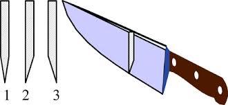 left handed kitchen knives bias against left handed wikiwand
