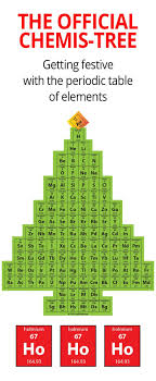 high chemistry periodic table pin by june ensing celik on christmas pinterest chemistry