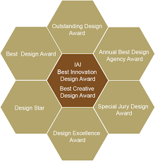 design award iai design award asia pacific designers federation