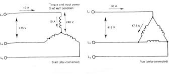 wiring diagram motor wiring diagrams for electric motors wiring a