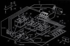 1994 95 ezgo wiring diagram wiring diagram weick
