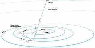 thanksgiving evening astronomy essentials earthsky