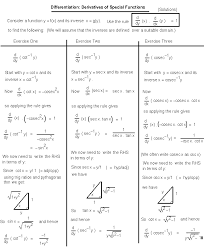 differentiation and applications math100 revision exercises