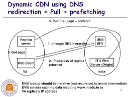 using dns connect to router mac
