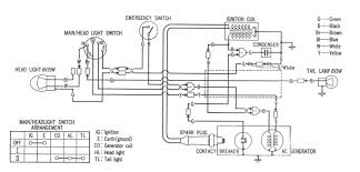mt5 wiring diagram honda wiring diagrams instruction