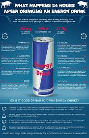 Side Effects Of Bull Energy Bull Effects On Health What Just One Can Does To Your