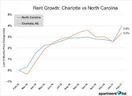 2 Bedroom Apartments In Atlanta 2 Bedroom Apartments Rent House Rentals San Fernando Valley