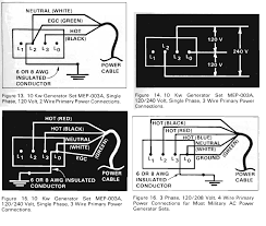 how to wire a mep002a or mep003a diesel generator green mountain