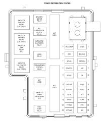 2005 dodge neon wiring diagram wiring diagram and schematic