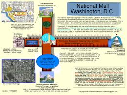 Map Of The National Mall Amazing Word Home