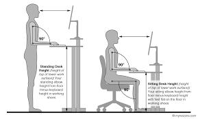 ergonomic desk setup checklist decorative desk decoration