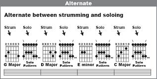 sweater weather guitar chords sweater weather ukulele strumming pattern gray cardigan sweater