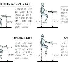 kitchen island heights stool height for 36 counter large size of bar counter chair height