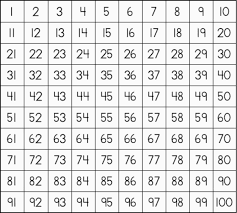 worksheet counting charts wosenly free worksheet